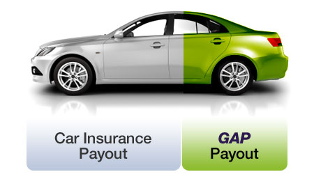 Is Gap Insurance Worth It?